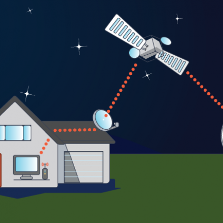 Satellite Internet Providers for Alternative Internet Service
