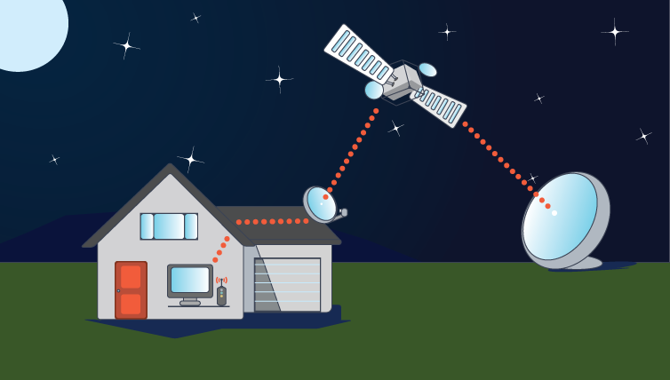 Satellite Internet Providers for Alternative Internet Service